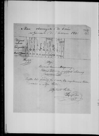 Pułk 2 Mazurów 2 Dywizji Jazdy (rozkazy, stan wojska etc.)