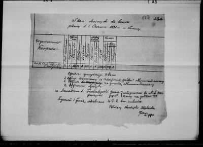 Legia Litewsko-Wołyńska Brygada 1 pułk. Millera Dywizja 2 Jazdy (raporty, stan wojsk etc.)