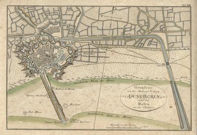 Dunkierka - 1795 - plan miasta
