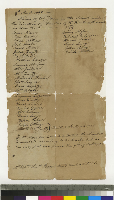 Names of boys and girls in the K.K.S.I school, March 8, 1795. Report of the School Committee, February 2, 1794