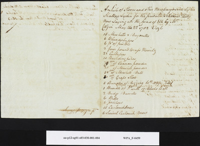List of Stores and Other Necessary's Sent by the Shallop Lydia for the Privateer Schooner Hetty Now Laying at the Head of the Elk by Mr. Colgin, May 22, 1782