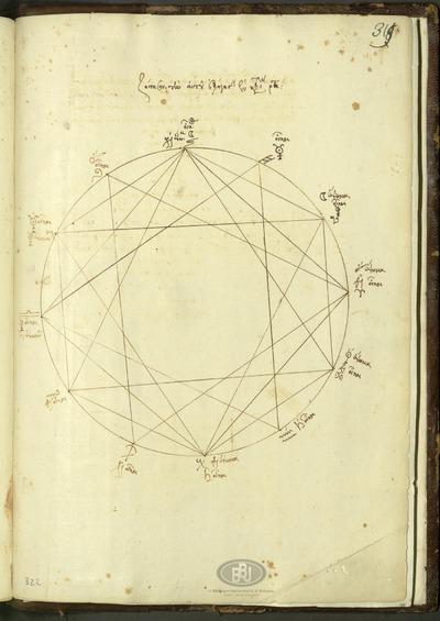 Bologna, Biblioteca Universitaria, ms. 2280