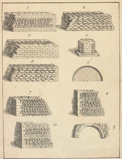 Early masonry walling construction