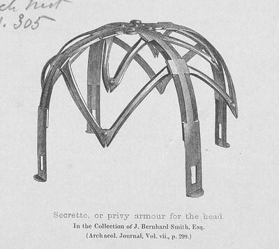 Secrette, or folding head defence