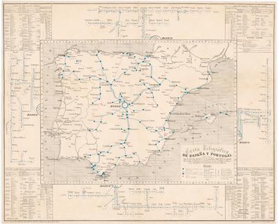 Carta Telegráfica de España y Portugal