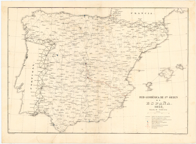 Red Geodésica de 1er. órden de España