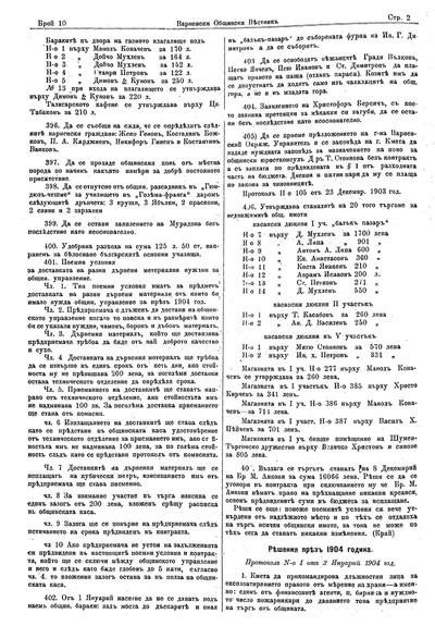 Извод от решенията на Варненски Градско Общински Съвет  : [За 1904 год.]