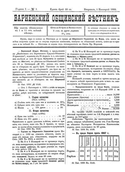 Народонаселението на града Варна, според статистиката, направена на 1-й Януарий 1888 по вероизопведания