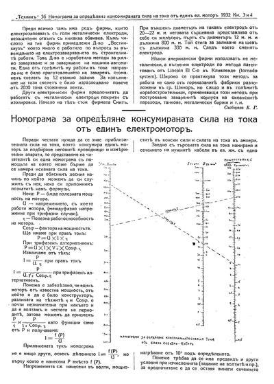 Номограма за определяне консумираната сила на тока от един електромотор