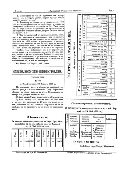 Санитарен бюлетин за прекратените инфекциозни болести от 4-й Януарий до 2-и Май 1898 год.