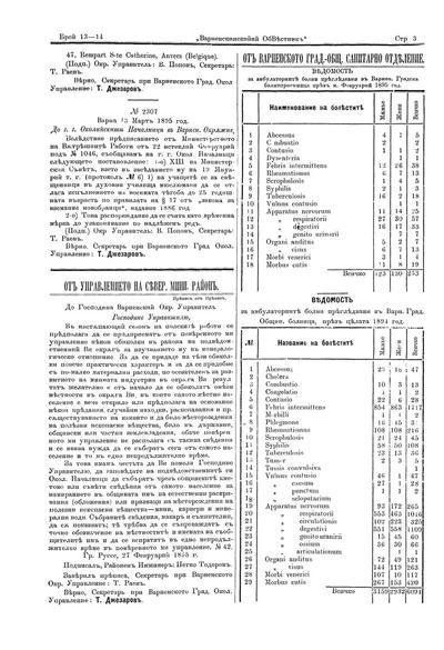[Данни за здравеопазването в гр. Варна]
