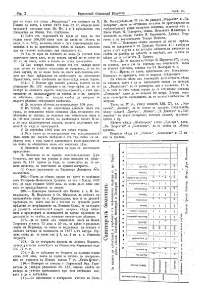 Санитарен бюлетин за числото на заболелите и умрелите от инфекциозни болести в гр. Варна през месеци: Септемврий, Октомврий и Ноемврий 1901 г.