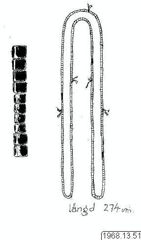 höftband