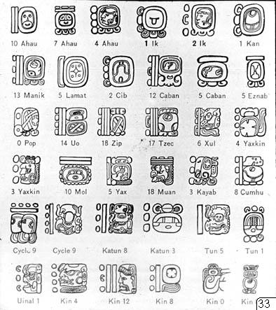 mayansk bildskrift, fotografi, photograph@eng