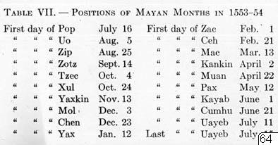 Mayansk kronologi, fotografi, photograph@eng