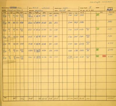Payroll sheet - Yugoslav worker in Luxembourg