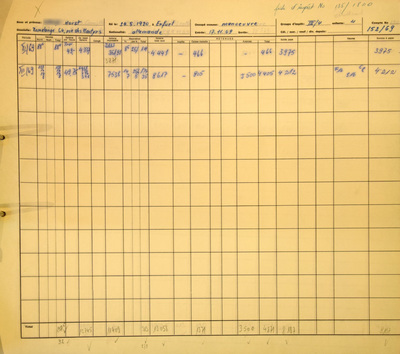 Payroll sheet - German worker in Luxembourg