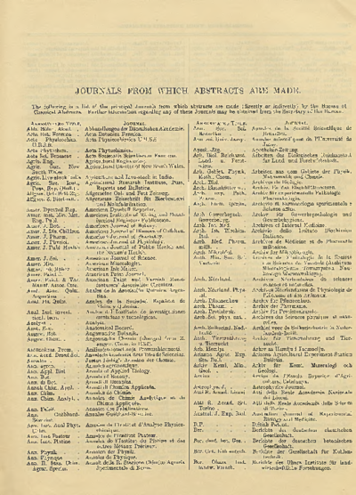 British Chemical Abstracts. Abstracts A and B. Index 1935, Journals from which abstracts are made