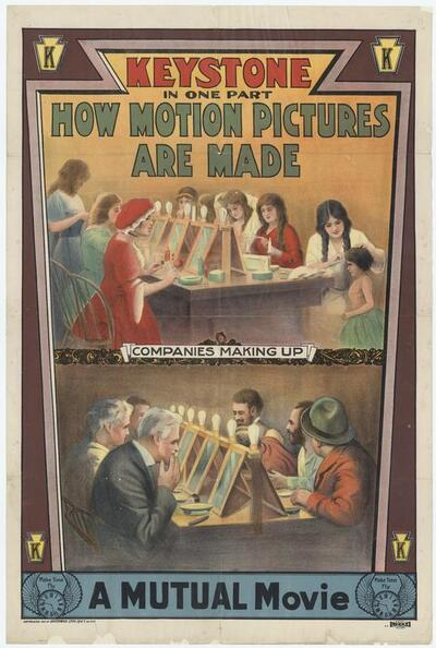 How motion pictures are made