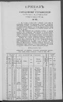 Prikazʺ po Gorodskomu Upravleniû Goroda Varšavy. 1899 nr 63 (27 III [8 IV])