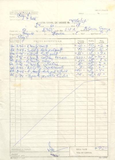 Buletin vamal de taxare al unui pachet trimis din SUA în România, 1984