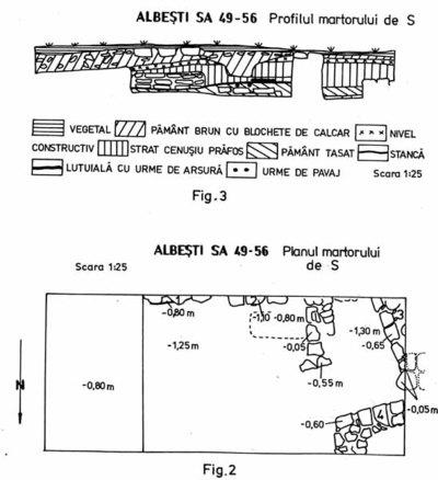 Situl arheologic de la Albești - La Cetate