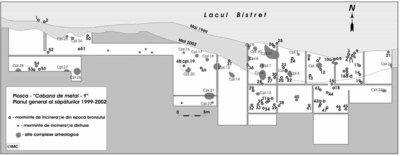 Situl arheologic de la Plosca - Ferma 2