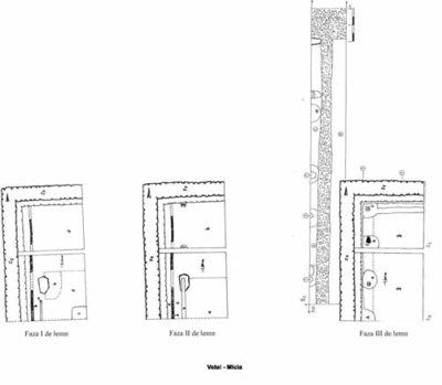 Așezarea romană și postromană de la Vețel