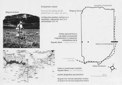 Așezarea fortificată de la Rapoltu Mare - Măgura Uroiului