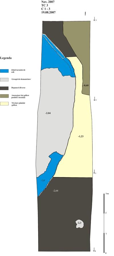 Situl arheologic de la Isaccea - Noviodunum-La Pontonul Vechi