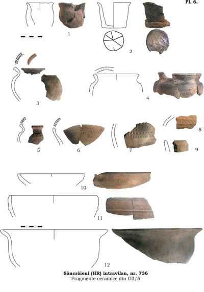 Situl arheologic de la Sâncrâieni-Câmpul de Sus