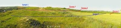 Așezarea Cucuteni de la Ruginoasa - Dealul Drăghici