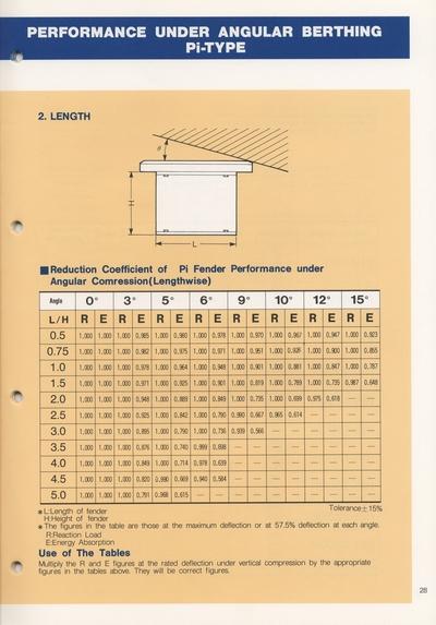 Prospekt: Sumitomo Rubber Industries Ltd.