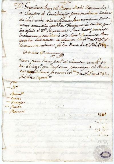 Borrador del Claustro de rector y consiliarios celebrado el 3 de noviembre de 1781