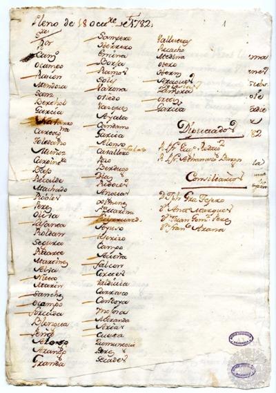 Borrador del Claustro pleno celebrado el 18 de octubre de 1782