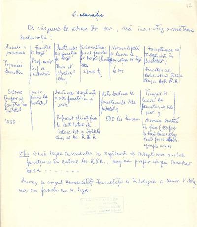 Declaraţie [a lui Dumitru Popovici ca răspuns la o adresă privind cumulul de funcţii]