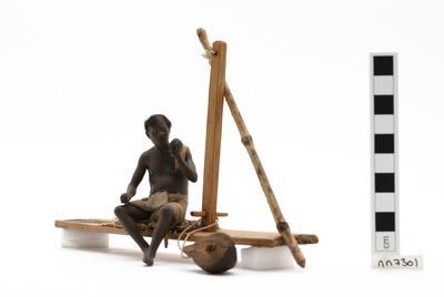 figure (communication artefact); model