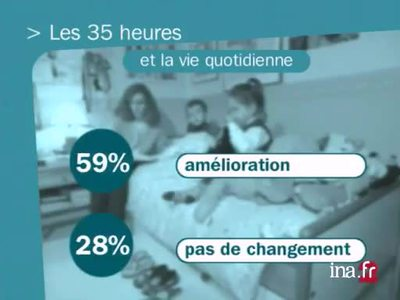 The consequences of the 35-hour week on leisure for the French