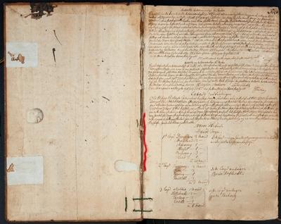 NAV anno 1756