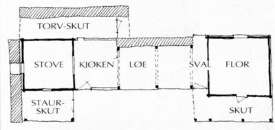 Langhuset på Førland