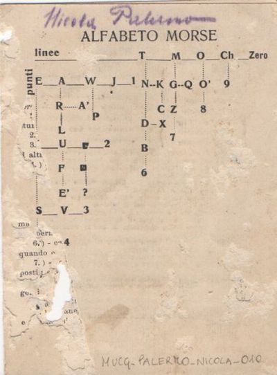 Alfabeto Morse ; Comandi e cenni ; Norme per il buon uso del fucile Modello 1891 ; Orario