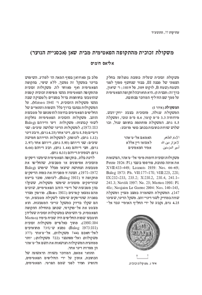 A Fatimid-Period Glass Weight from Bet She'an (Youth Hostel) (Hebrew pp. 147–148; English summary, p. 131*)