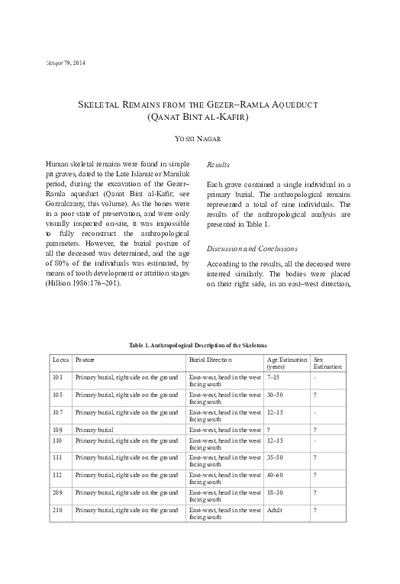 Skeletal Remains from the Gezer–Ramla Aqueduct (Qanat Bint al-Kafir) (pp. 231–232)
