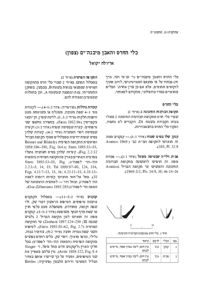 The Pottery and Stone Vessels from Yavne-Yam (North) (Hebrew, pp. 31–42; English summary, p. 116*)