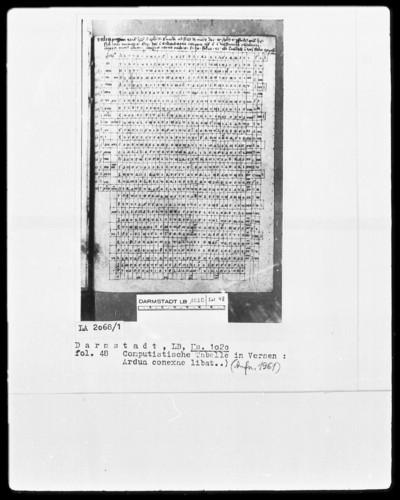 Computistische Sammelhandschrift aus Sankt Jakob in Lüttich — Der Sternenhimmel mit Tierkreiszeichen, Folio 61recto
