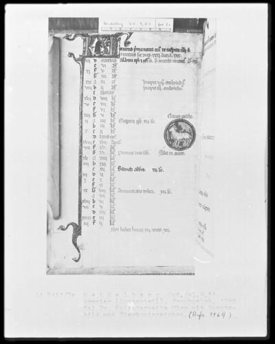 Brevier und Kalendar — Kalendar, Folio 2-7 — Kalenderseite März, Folio 2verso