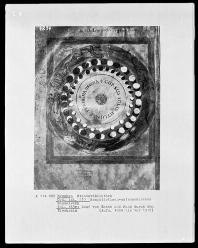 Komputistisch-Astronomisches Sammelwerk — Lauf von Sonne und Mond durch den Tierkreis, Folio 163verso