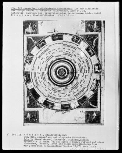 Avenares, Astrologische Handschrift — Bildseite mit Himmelskarte, Tierkreis, Planeten, Sphären und Winden, Folio 1recto