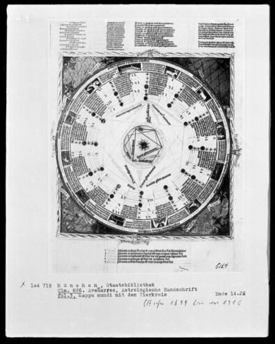 Avenares, Astrologische Handschrift — Mappa mundi mit dem Tierkreis, Folio 3recto