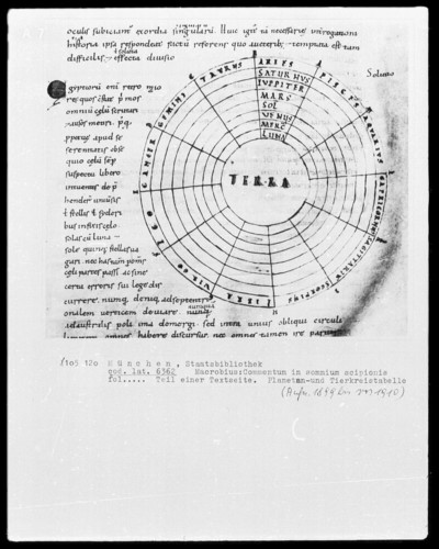 Macrobius, Commentum in Somnium Scipionis — Planeten- und Tierkreistabelle